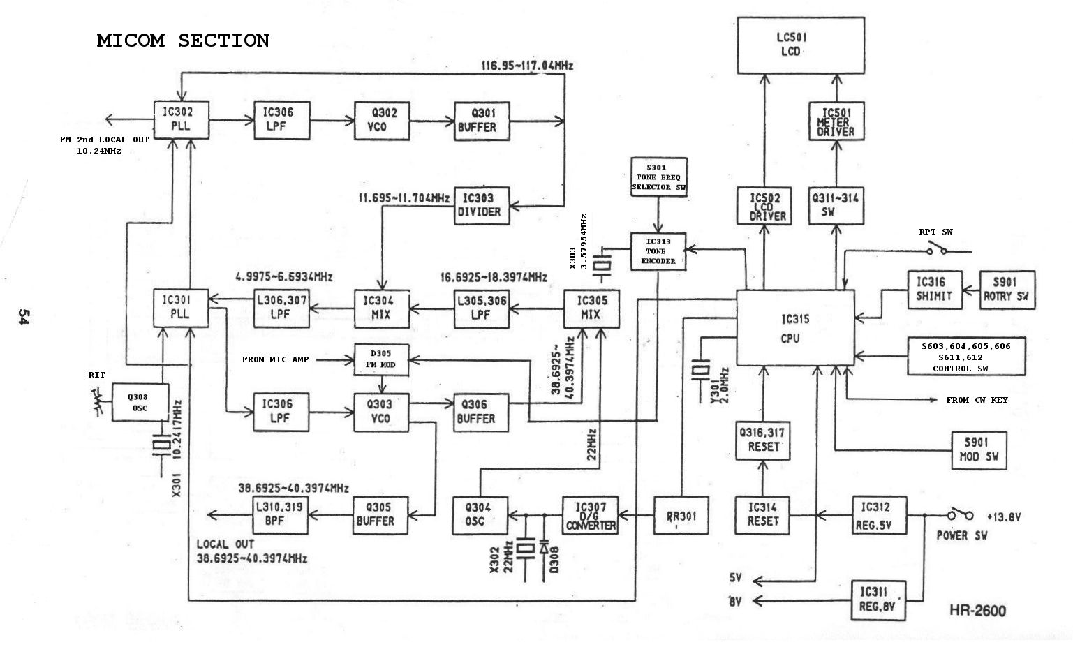 Rogerbirds radio modification information page hr2600 cpu board block diagram ccuart Images